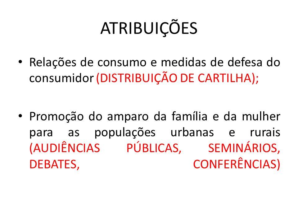 ATRIBUIÇÕES Relações de consumo e medidas de defesa do consumidor (DISTRIBUIÇÃO DE CARTILHA); Promoção do amparo da família e da mulher para as populações urbanas e rurais (AUDIÊNCIAS PÚBLICAS, SEMINÁRIOS, DEBATES, CONFERÊNCIAS)