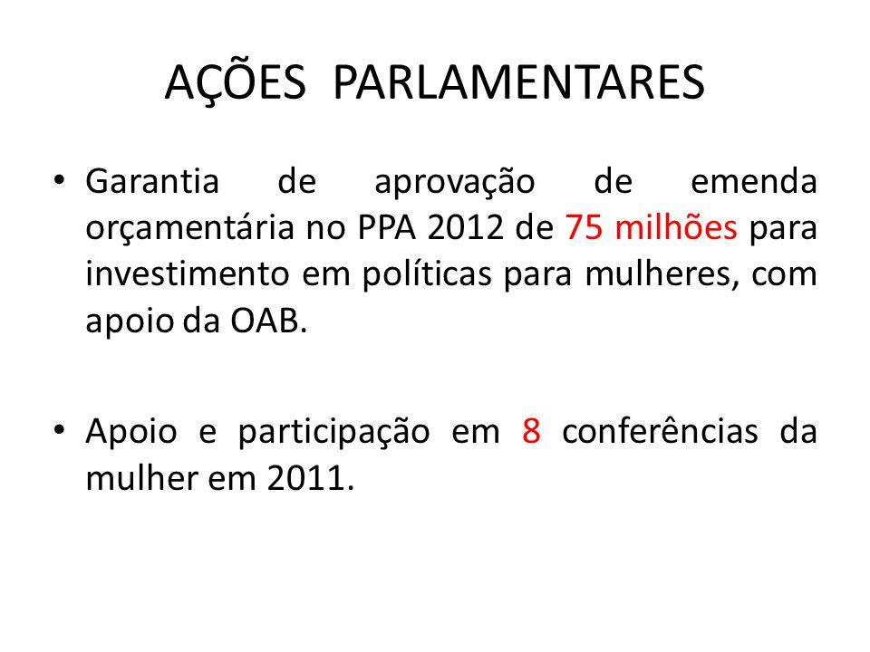 AÇÕES PARLAMENTARES Garantia de aprovação de emenda orçamentária no PPA 2012 de 75 milhões para investimento em políticas para mulheres, com apoio da OAB.