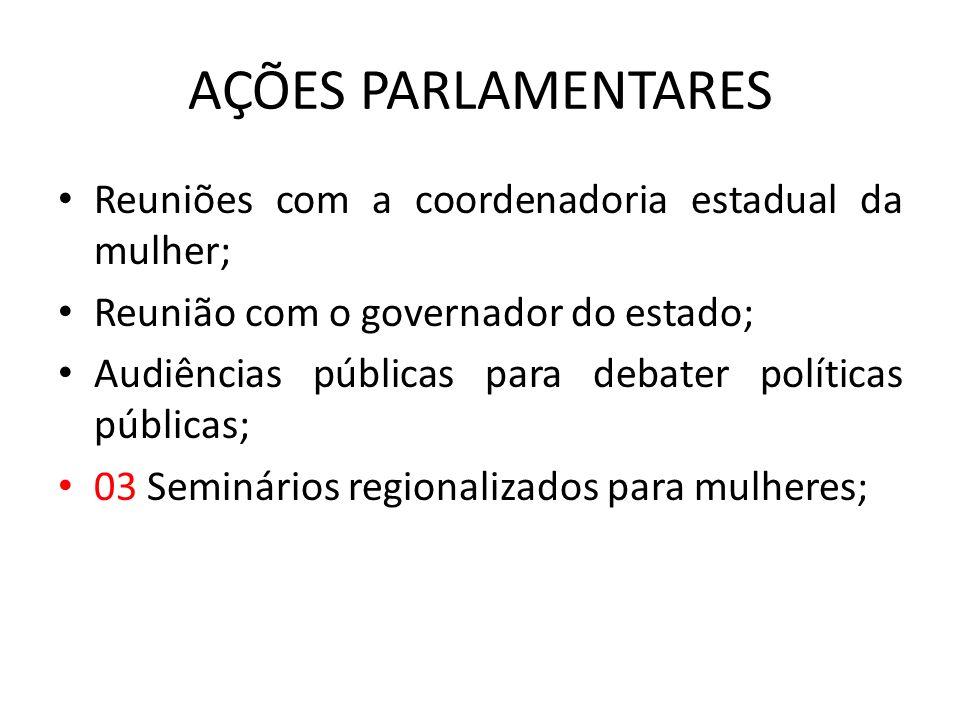 AÇÕES PARLAMENTARES Reuniões com a coordenadoria estadual da mulher; Reunião com o governador do estado; Audiências públicas para debater políticas pú