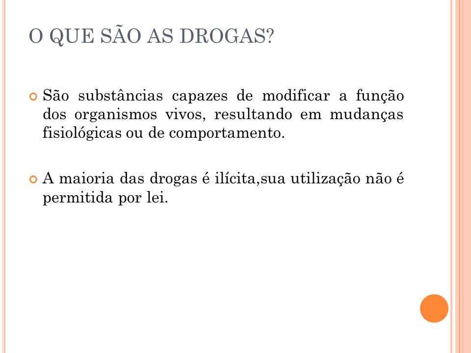 O QUE SÃO AS DROGAS.