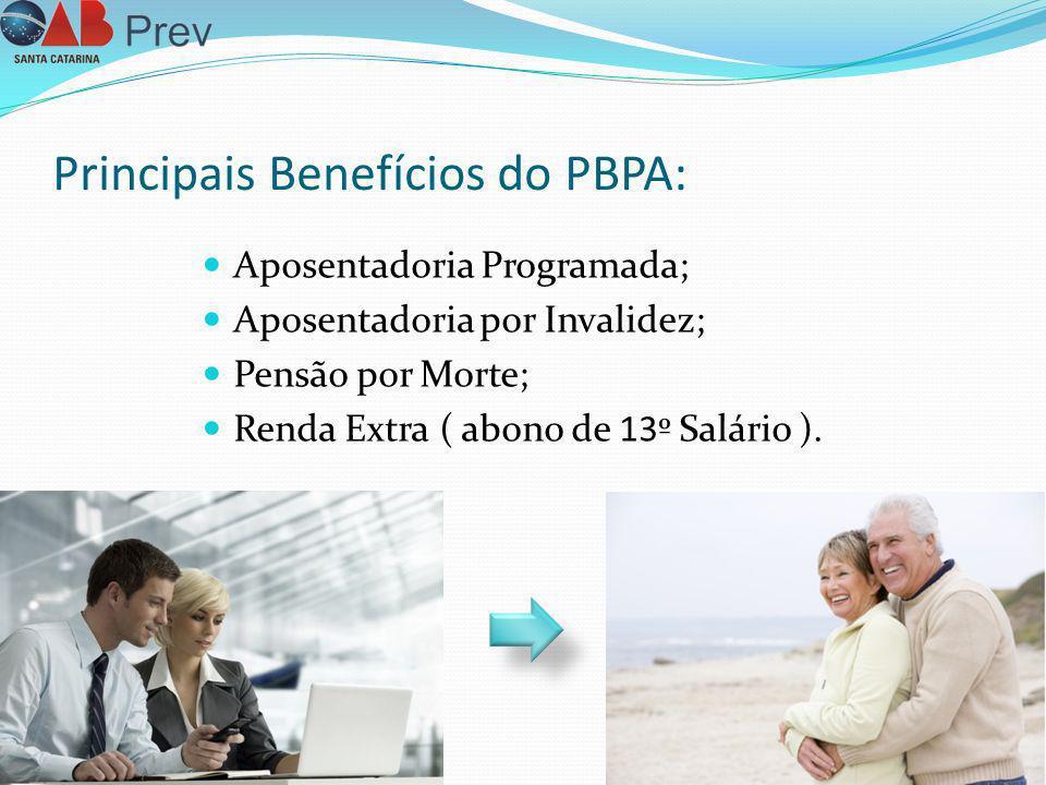 Principais Benefícios do PBPA: Aposentadoria Programada; Aposentadoria por Invalidez; Pensão por Morte; Renda Extra ( abono de 13º Salário ).