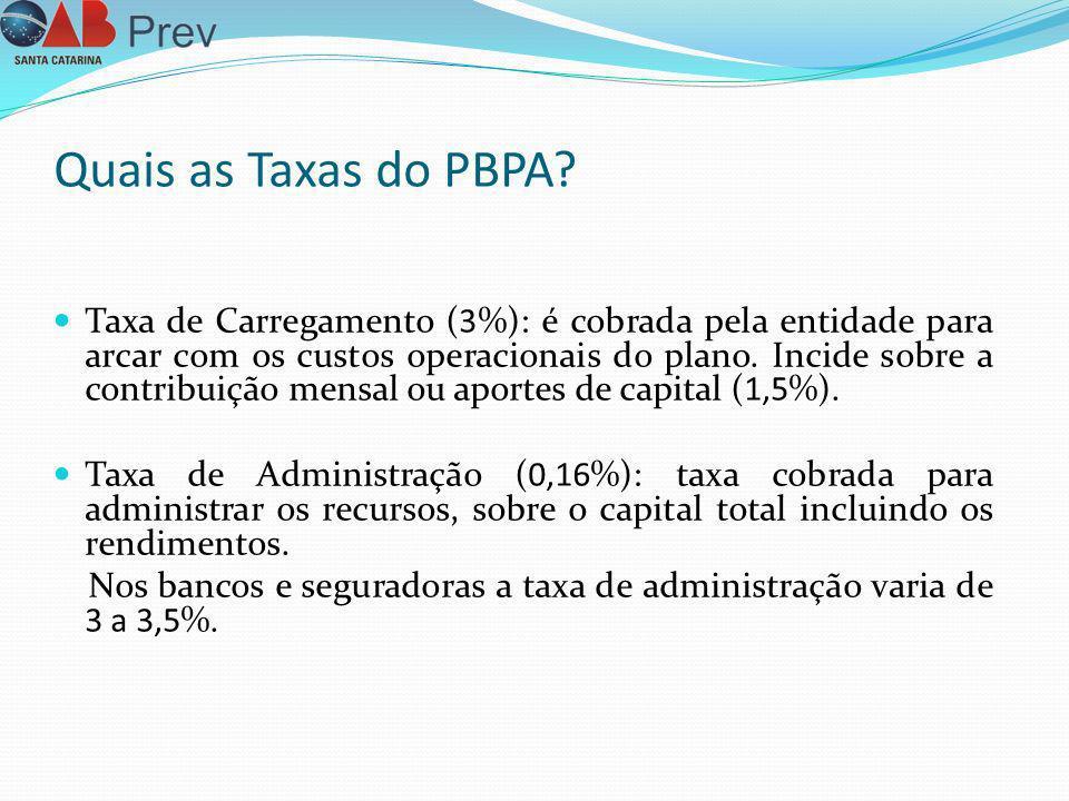 Quais as Taxas do PBPA? Taxa de Carregamento (3%): é cobrada pela entidade para arcar com os custos operacionais do plano. Incide sobre a contribuição