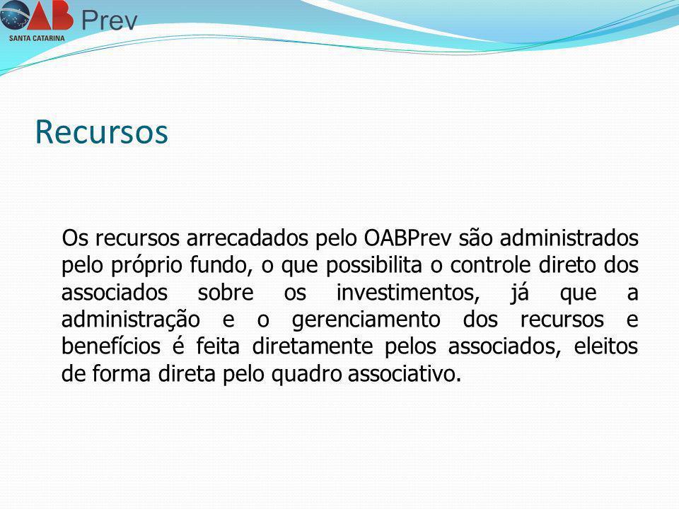 Recursos Os recursos arrecadados pelo OABPrev são administrados pelo próprio fundo, o que possibilita o controle direto dos associados sobre os invest