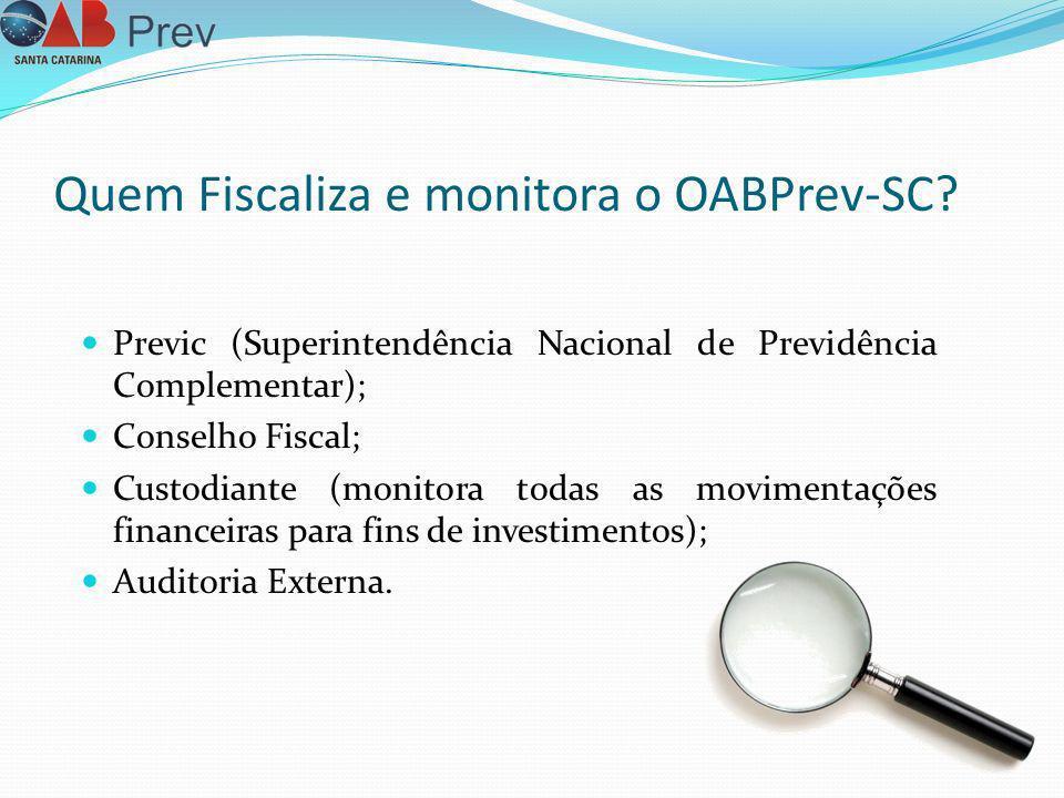 Quem Fiscaliza e monitora o OABPrev-SC? Previc (Superintendência Nacional de Previdência Complementar); Conselho Fiscal; Custodiante (monitora todas a