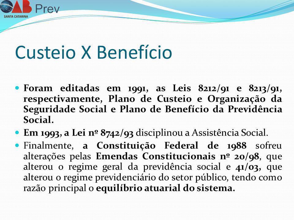 Custeio X Benefício Foram editadas em 1991, as Leis 8212/91 e 8213/91, respectivamente, Plano de Custeio e Organização da Seguridade Social e Plano de
