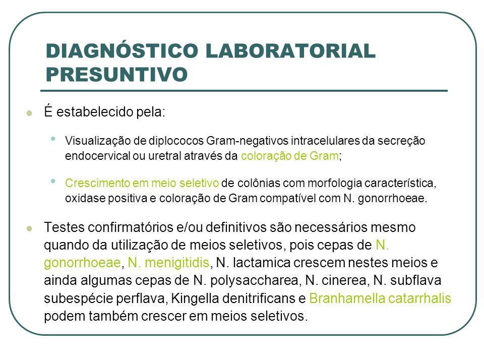 DIAGNÓSTICO LABORATORIAL PRESUNTIVO É estabelecido pela: Visualização de diplococos Gram-negativos intracelulares da secreção endocervical ou uretral