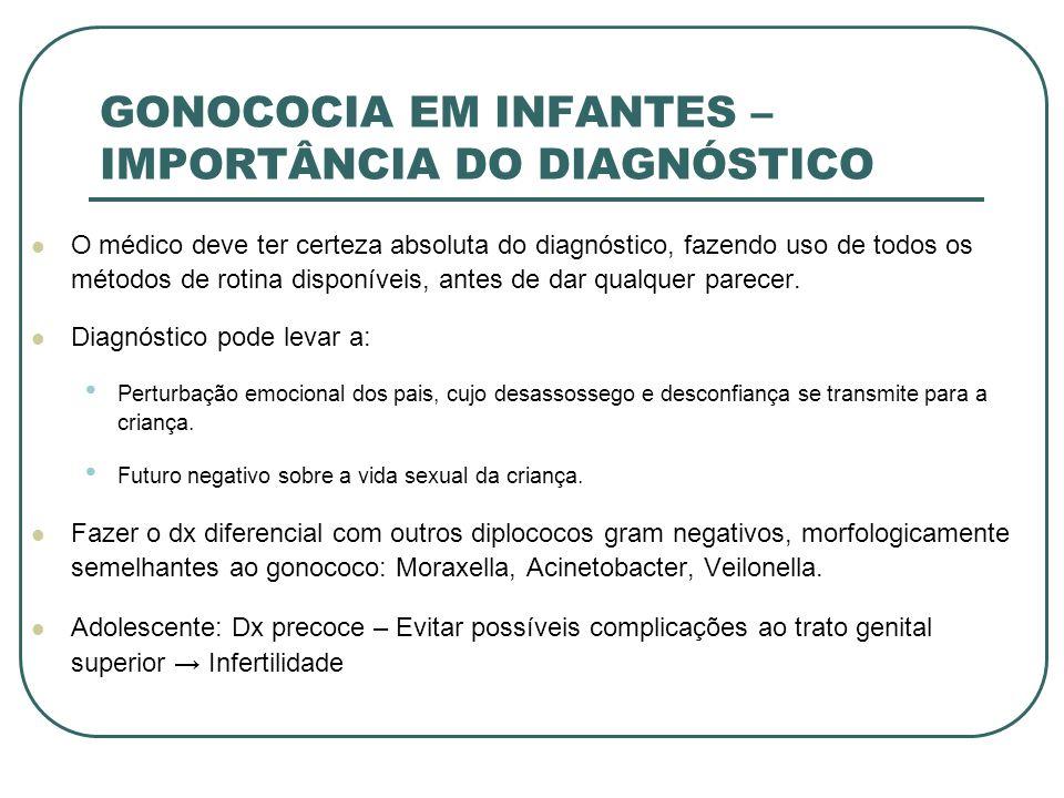 GONOCOCIA EM INFANTES – IMPORTÂNCIA DO DIAGNÓSTICO O médico deve ter certeza absoluta do diagnóstico, fazendo uso de todos os métodos de rotina dispon