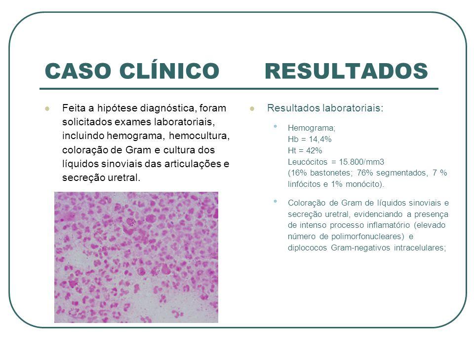 CASO CLÍNICO RESULTADOS Feita a hipótese diagnóstica, foram solicitados exames laboratoriais, incluindo hemograma, hemocultura, coloração de Gram e cu