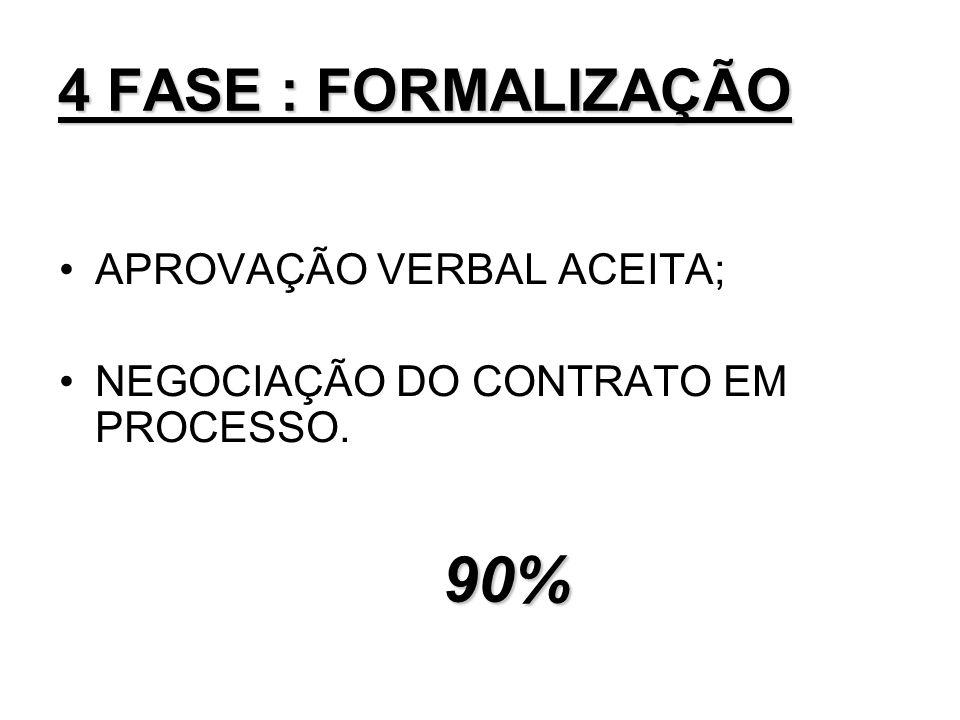 4 FASE : FORMALIZAÇÃO APROVAÇÃO VERBAL ACEITA; NEGOCIAÇÃO DO CONTRATO EM PROCESSO. 90%