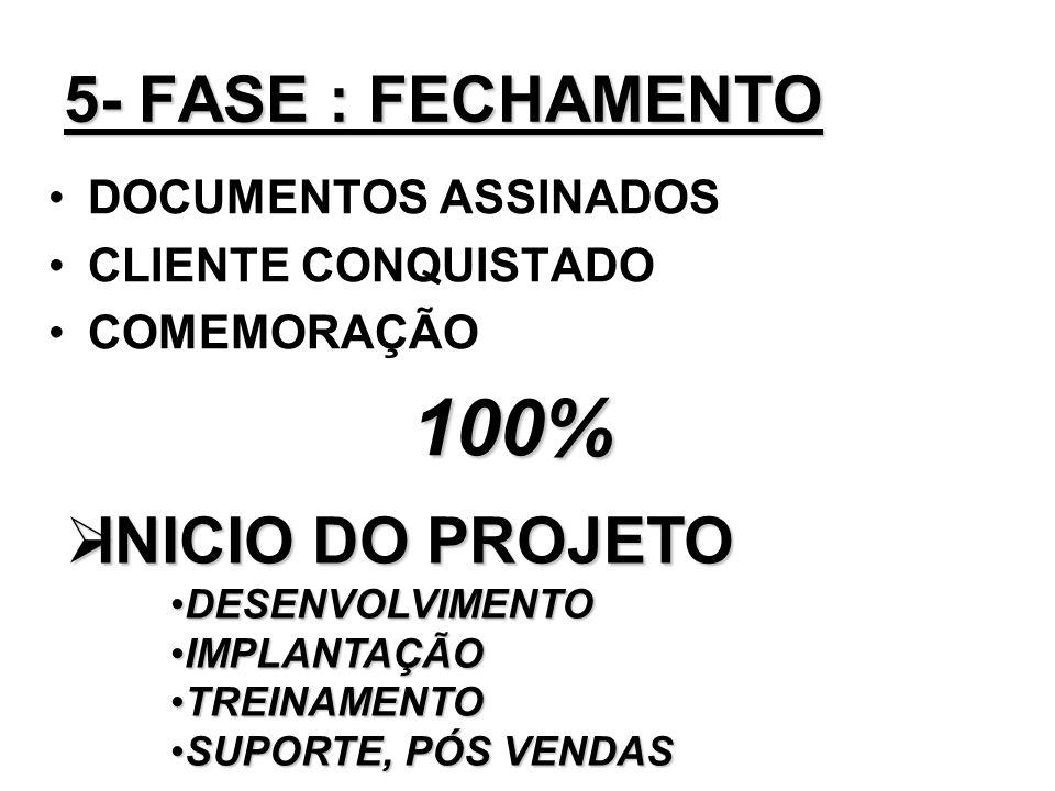 5- FASE : FECHAMENTO DOCUMENTOS ASSINADOS CLIENTE CONQUISTADO COMEMORAÇÃO100% INICIO DO PROJETO INICIO DO PROJETO DESENVOLVIMENTODESENVOLVIMENTO IMPLA