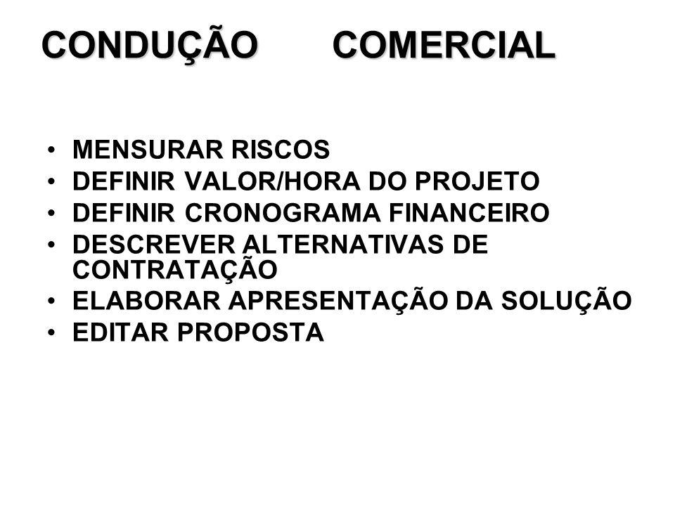 CONDUÇÃO COMERCIAL MENSURAR RISCOS DEFINIR VALOR/HORA DO PROJETO DEFINIR CRONOGRAMA FINANCEIRO DESCREVER ALTERNATIVAS DE CONTRATAÇÃO ELABORAR APRESENT