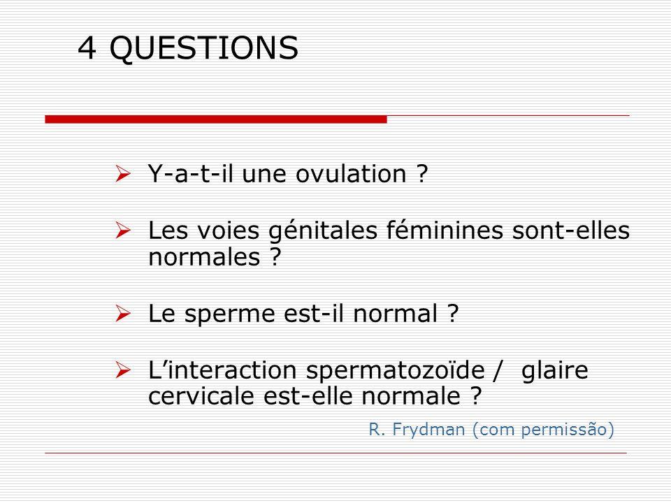 4 QUESTIONS Y-a-t-il une ovulation ? Les voies génitales féminines sont-elles normales ? Le sperme est-il normal ? Linteraction spermatozoïde / glaire