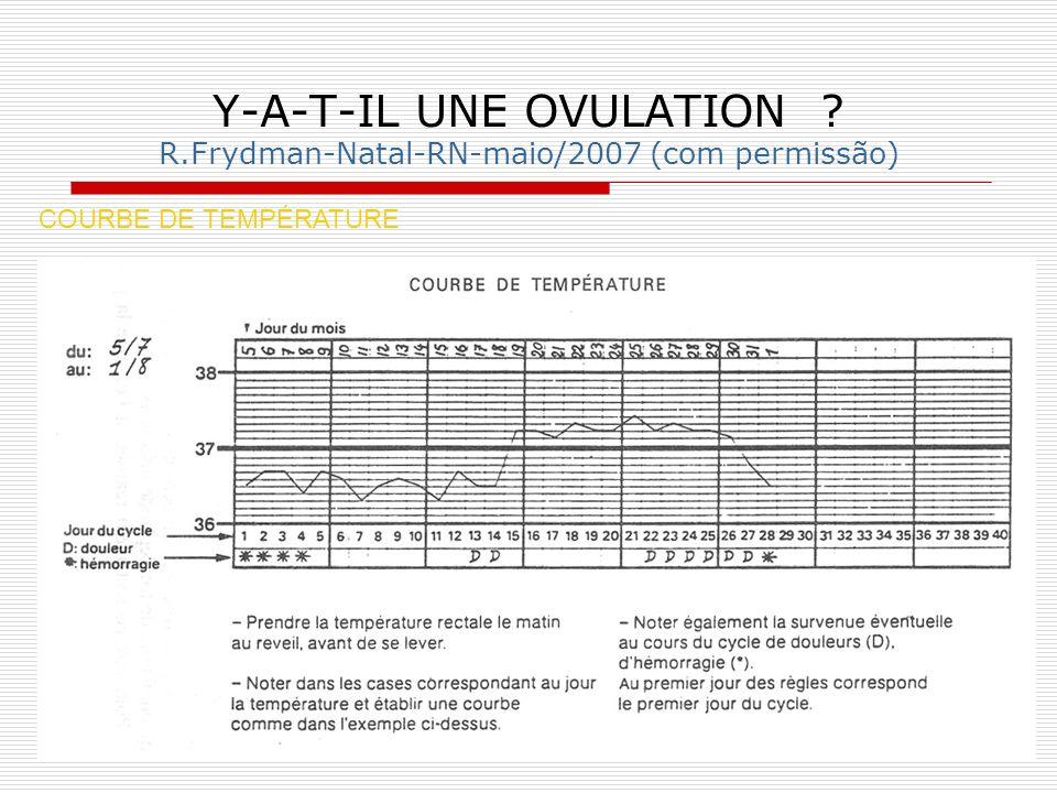 Y-A-T-IL UNE OVULATION ? R.Frydman-Natal-RN-maio/2007 (com permissão) COURBE DE TEMPÉRATURE