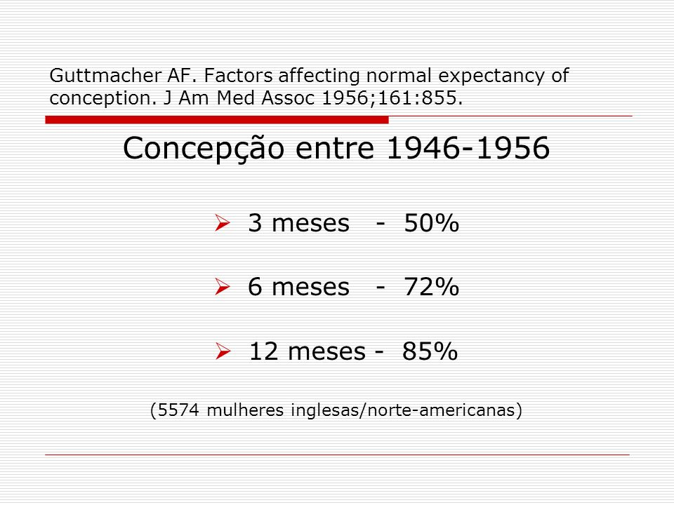 Guttmacher AF. Factors affecting normal expectancy of conception. J Am Med Assoc 1956;161:855. Concepção entre 1946-1956 3 meses - 50% 6 meses - 72% 1