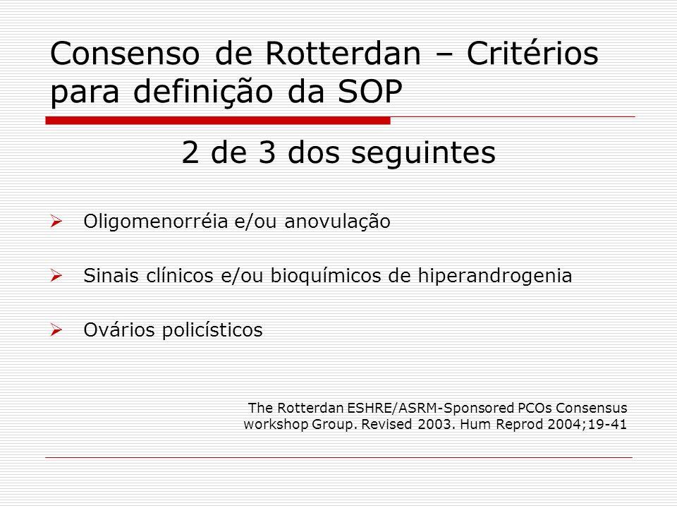 Consenso de Rotterdan – Critérios para definição da SOP 2 de 3 dos seguintes Oligomenorréia e/ou anovulação Sinais clínicos e/ou bioquímicos de hipera