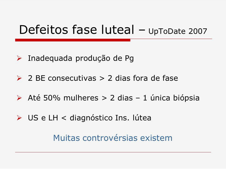 Defeitos fase luteal – UpToDate 2007 Inadequada produção de Pg 2 BE consecutivas > 2 dias fora de fase Até 50% mulheres > 2 dias – 1 única biópsia US