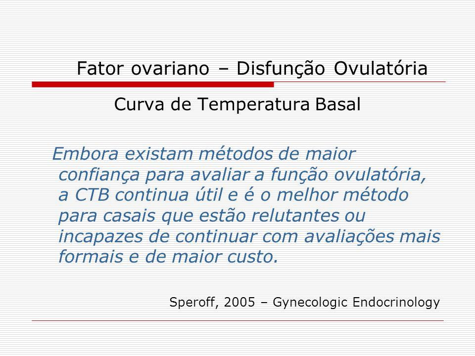 Fator ovariano – Disfunção Ovulatória Curva de Temperatura Basal Embora existam métodos de maior confiança para avaliar a função ovulatória, a CTB con