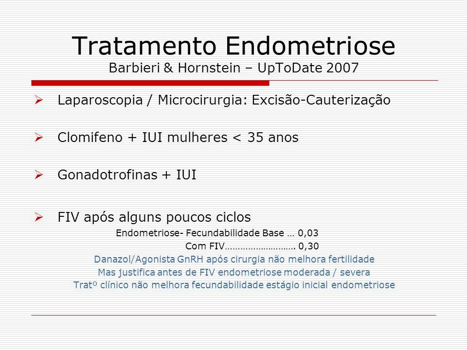 Tratamento Endometriose Barbieri & Hornstein – UpToDate 2007 Laparoscopia / Microcirurgia: Excisão-Cauterização Clomifeno + IUI mulheres < 35 anos Gon