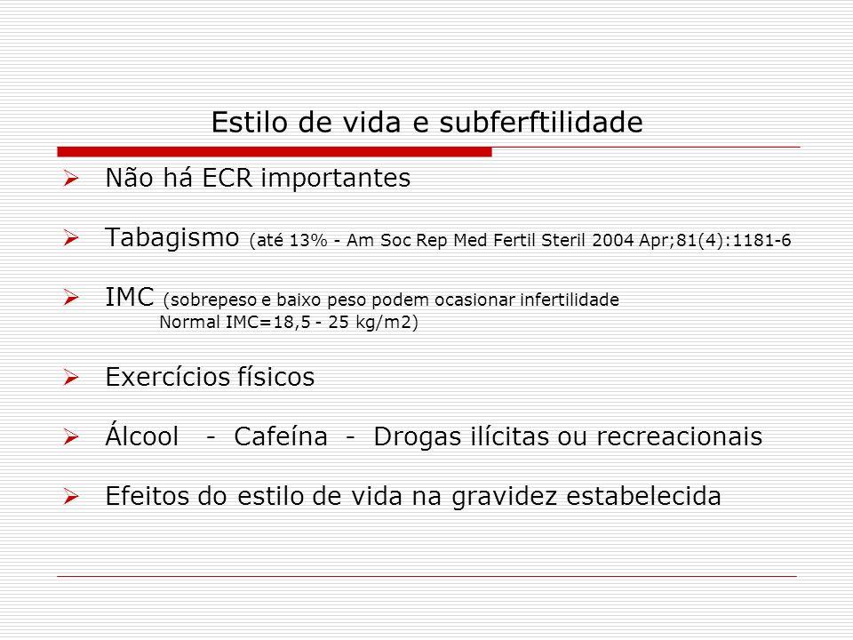 Estilo de vida e subferftilidade Não há ECR importantes Tabagismo (até 13% - Am Soc Rep Med Fertil Steril 2004 Apr;81(4):1181-6 IMC (sobrepeso e baixo