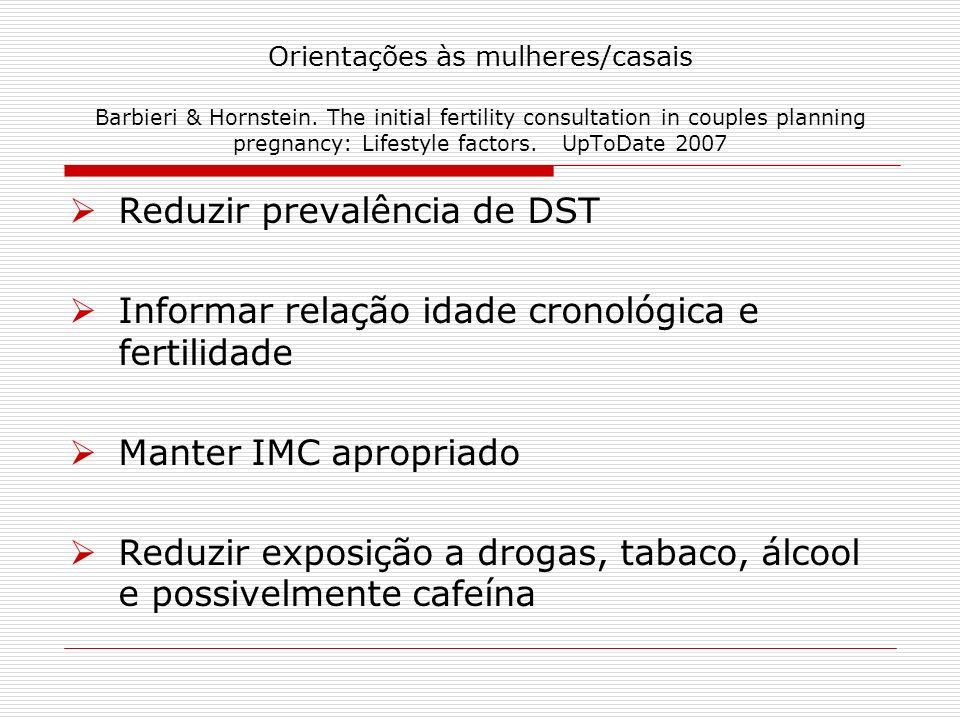 Orientações às mulheres/casais Barbieri & Hornstein. The initial fertility consultation in couples planning pregnancy: Lifestyle factors. UpToDate 200