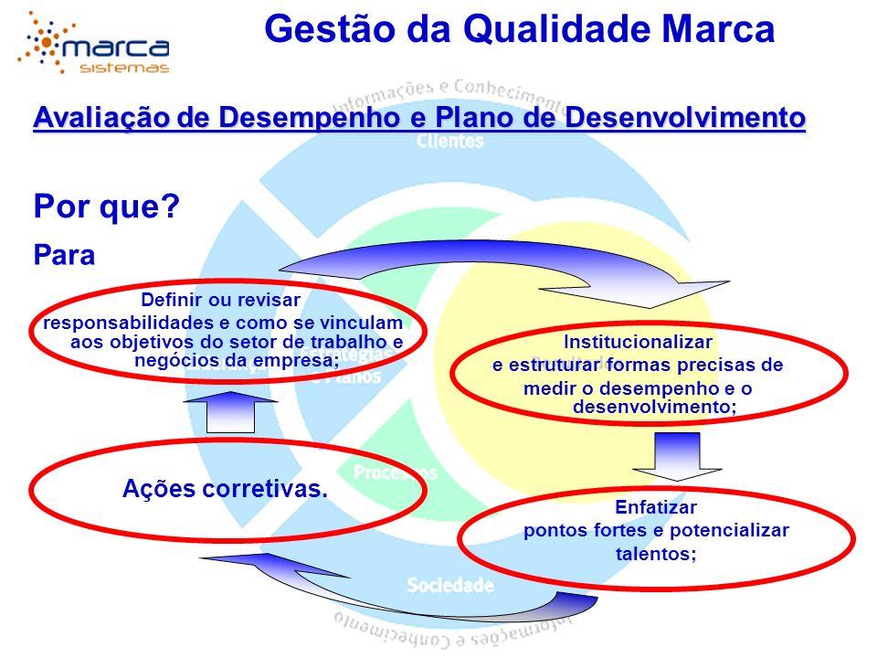Gestão da Qualidade Marca Avaliação de Desempenho e Plano de Desenvolvimento Quando.