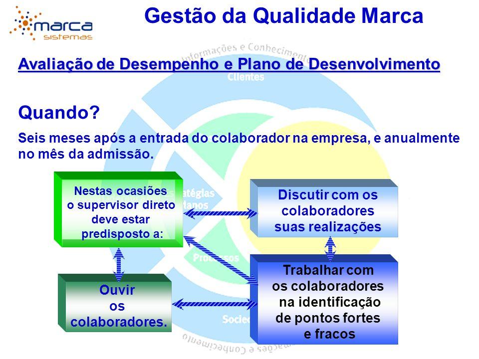 Gestão da Qualidade Marca Avaliação de Desempenho e Plano de Desenvolvimento Como.