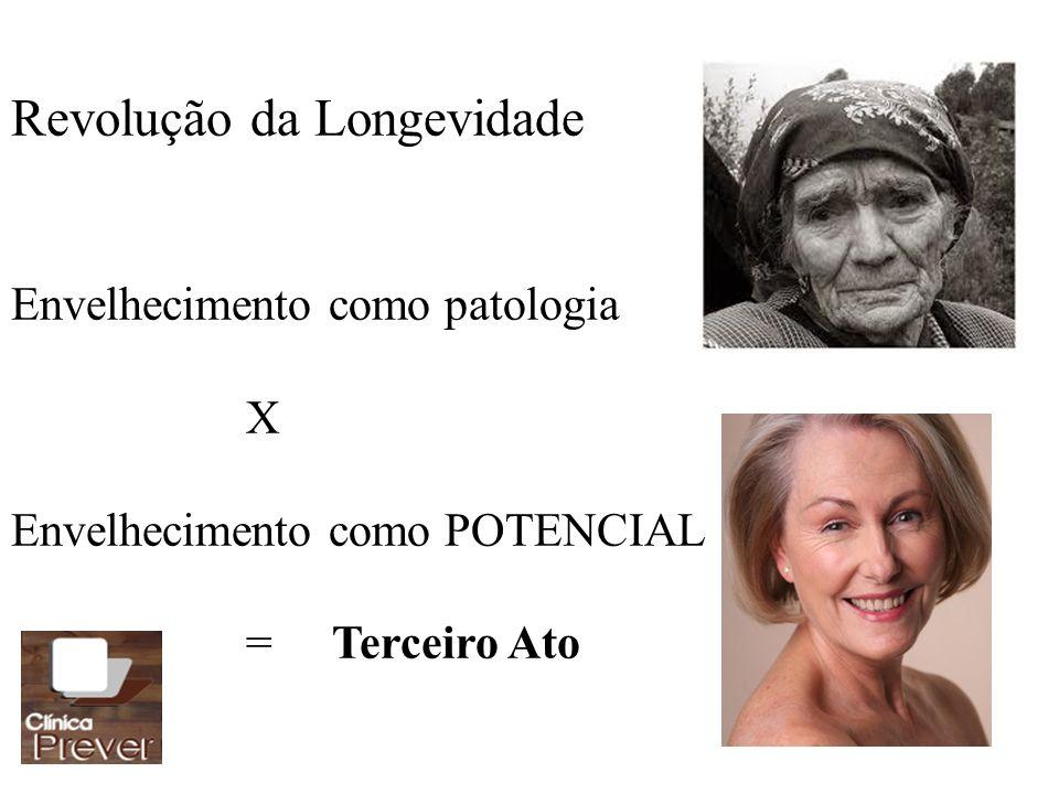 Revolução da Longevidade Envelhecimento como patologia X Envelhecimento como POTENCIAL = Terceiro Ato
