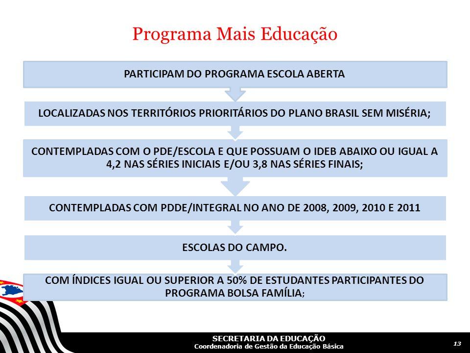 SECRETARIA DA EDUCAÇÃO Coordenadoria de Gestão da Educação Básica Programa Mais Educação 13 COM ÍNDICES IGUAL OU SUPERIOR A 50% DE ESTUDANTES PARTICIP