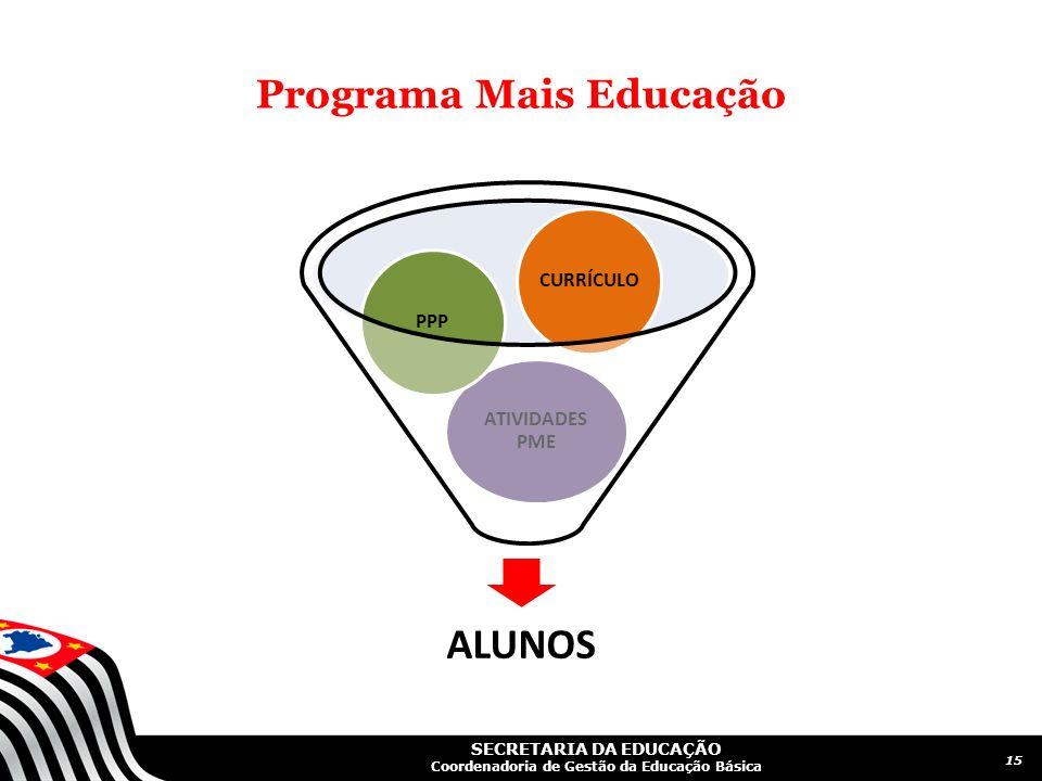 SECRETARIA DA EDUCAÇÃO Coordenadoria de Gestão da Educação Básica Programa Mais Educação ALUNOS ATIVIDADES PME PPPCURRÍCULO 15