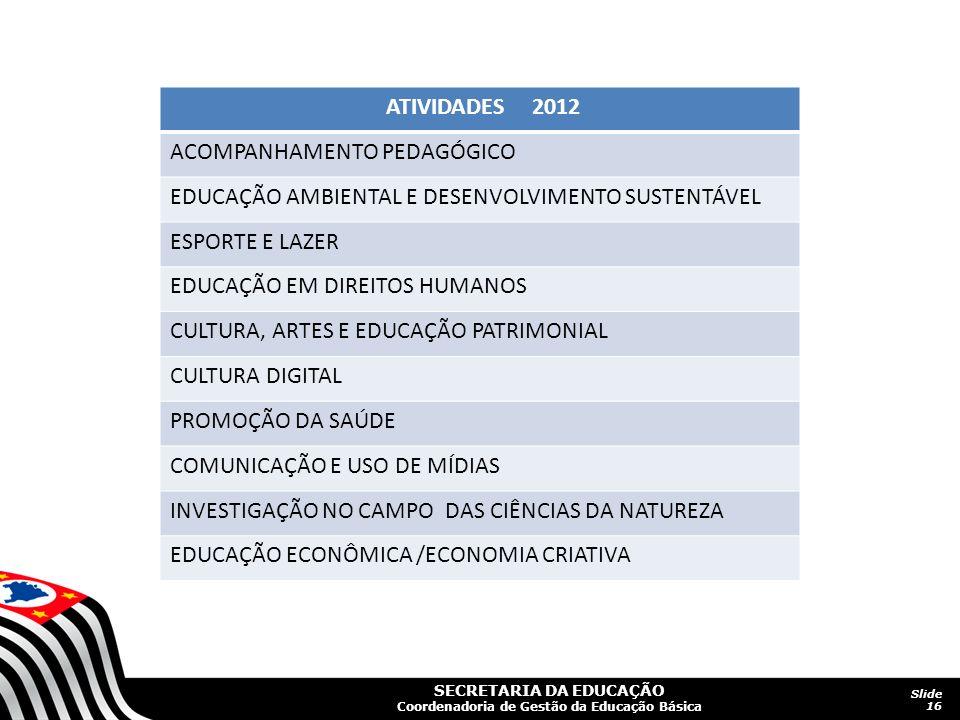 SECRETARIA DA EDUCAÇÃO Coordenadoria de Gestão da Educação Básica Slide 16 ATIVIDADES 2012 ACOMPANHAMENTO PEDAGÓGICO EDUCAÇÃO AMBIENTAL E DESENVOLVIME