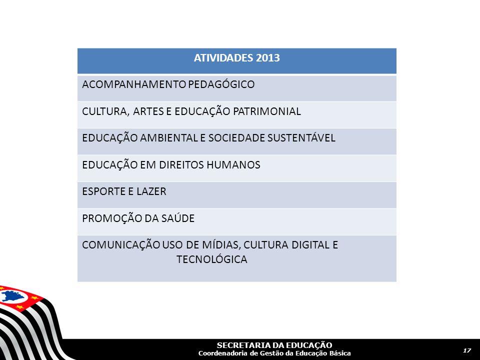 SECRETARIA DA EDUCAÇÃO Coordenadoria de Gestão da Educação Básica ATIVIDADES 2013 ACOMPANHAMENTO PEDAGÓGICO CULTURA, ARTES E EDUCAÇÃO PATRIMONIAL EDUC