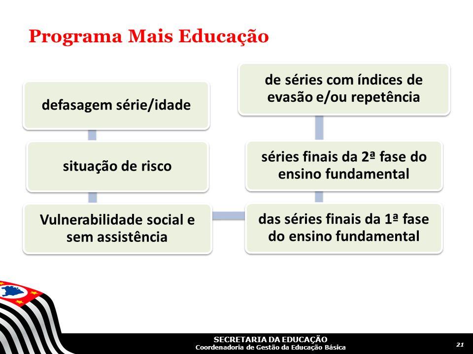 SECRETARIA DA EDUCAÇÃO Coordenadoria de Gestão da Educação Básica Programa Mais Educação defasagem série/idade situação de risco Vulnerabilidade socia
