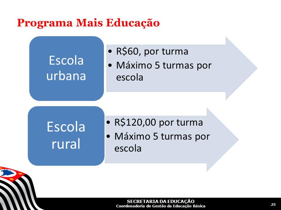 SECRETARIA DA EDUCAÇÃO Coordenadoria de Gestão da Educação Básica Programa Mais Educação R$60, por turma Máximo 5 turmas por escola Escola urbana R$12