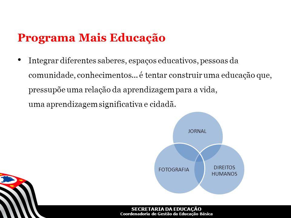 SECRETARIA DA EDUCAÇÃO Coordenadoria de Gestão da Educação Básica Programa Mais Educação Integrar diferentes saberes, espaços educativos, pessoas da c