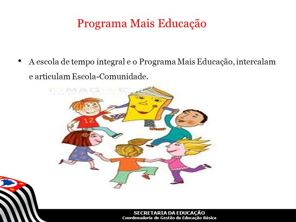 SECRETARIA DA EDUCAÇÃO Coordenadoria de Gestão da Educação Básica Programa Mais Educação A escola de tempo integral e o Programa Mais Educação, interc