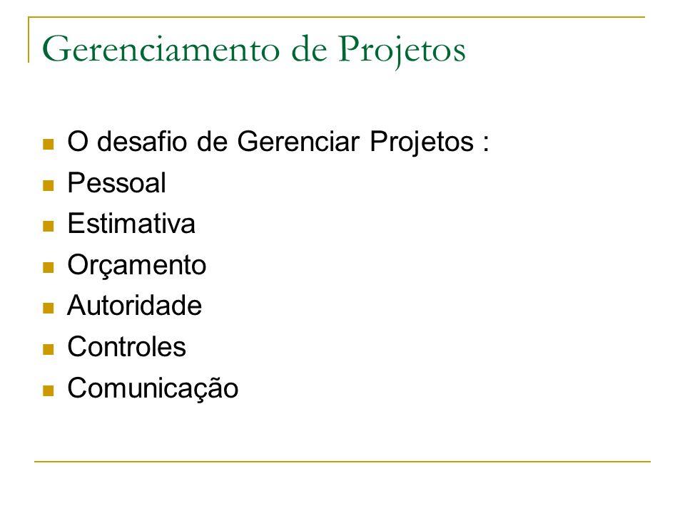 Gerenciamento de Projetos O desafio de Gerenciar Projetos : Pessoal Estimativa Orçamento Autoridade Controles Comunicação