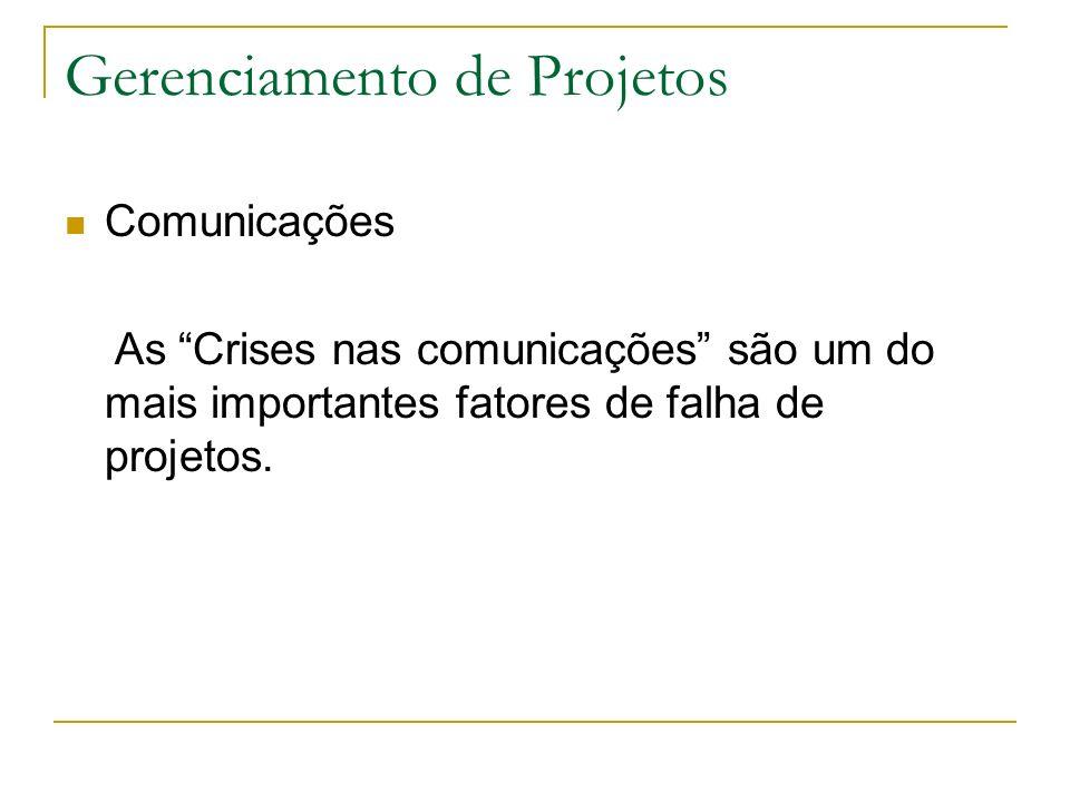 Gerenciamento de Projetos Comunicações As Crises nas comunicações são um do mais importantes fatores de falha de projetos.