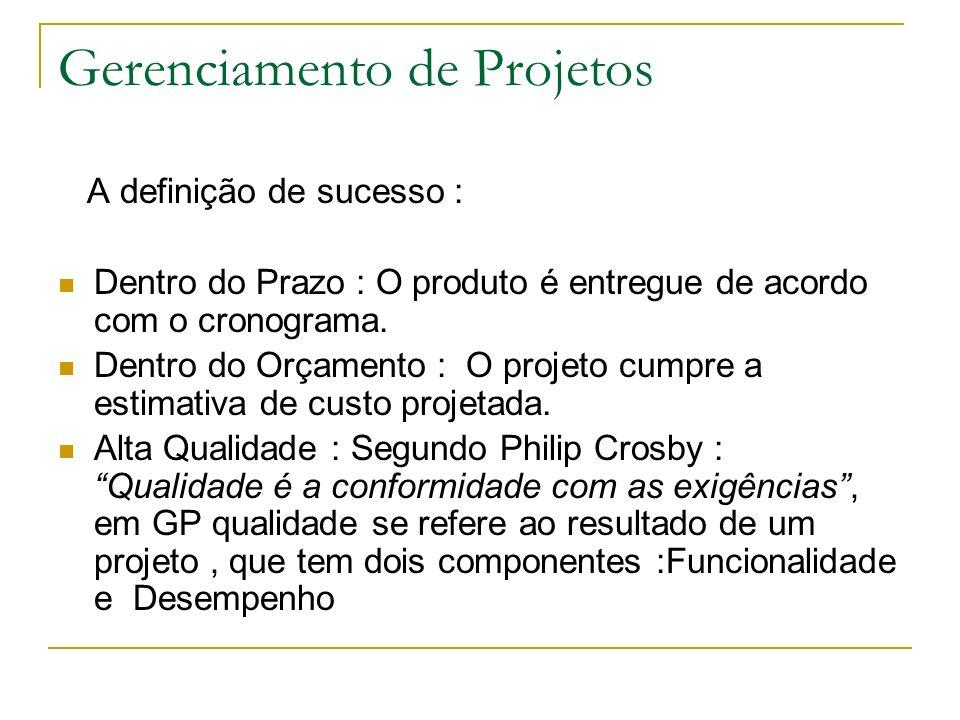 Gerenciamento de Projetos A definição de sucesso : Dentro do Prazo : O produto é entregue de acordo com o cronograma. Dentro do Orçamento : O projeto