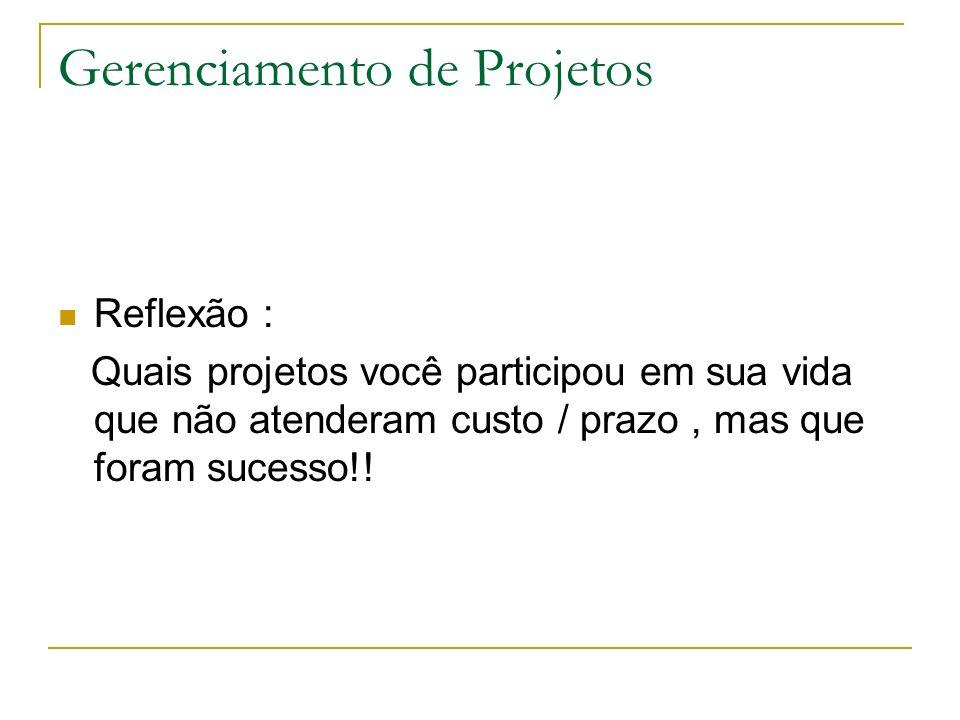 Gerenciamento de Projetos Reflexão : Quais projetos você participou em sua vida que não atenderam custo / prazo, mas que foram sucesso!!