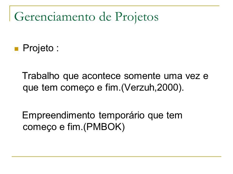 Gerenciamento de Projetos Projeto : Trabalho que acontece somente uma vez e que tem começo e fim.(Verzuh,2000).