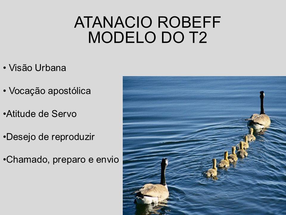 Visão Urbana Vocação apostólica Atitude de Servo Desejo de reproduzir Chamado, preparo e envio ATANACIO ROBEFF MODELO DO T2