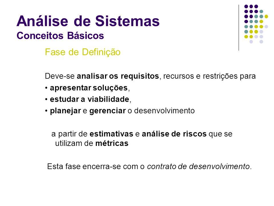 Análise de Sistemas Conceitos Básicos Fase de Definição Deve-se analisar os requisitos, recursos e restrições para apresentar soluções, estudar a viab