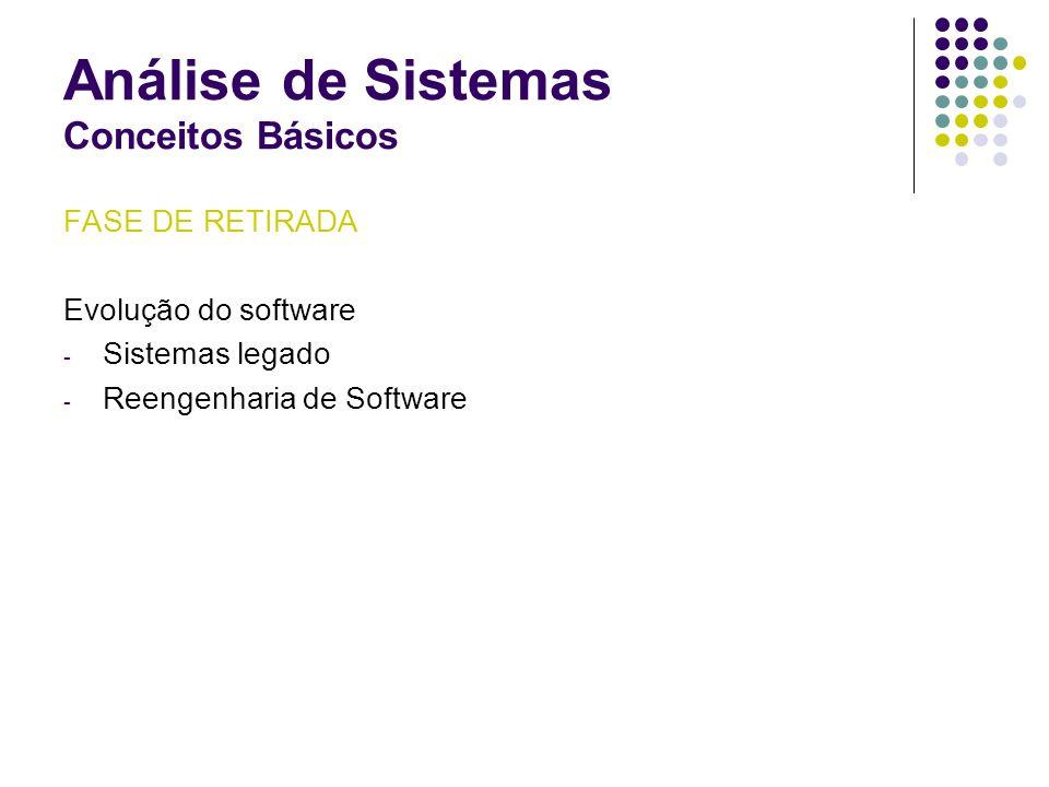 Análise de Sistemas Conceitos Básicos FASE DE RETIRADA Evolução do software - Sistemas legado - Reengenharia de Software