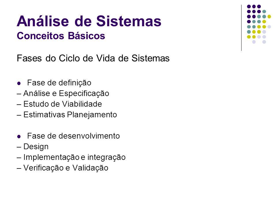 Análise de Sistemas Conceitos Básicos Fases do Ciclo de Vida de Sistemas Fase de definição – Análise e Especificação – Estudo de Viabilidade – Estimat