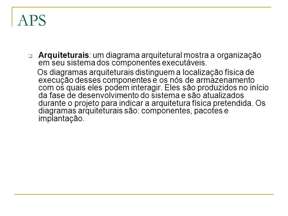 APS Arquiteturais: um diagrama arquitetural mostra a organização em seu sistema dos componentes executáveis. Os diagramas arquiteturais distinguem a l