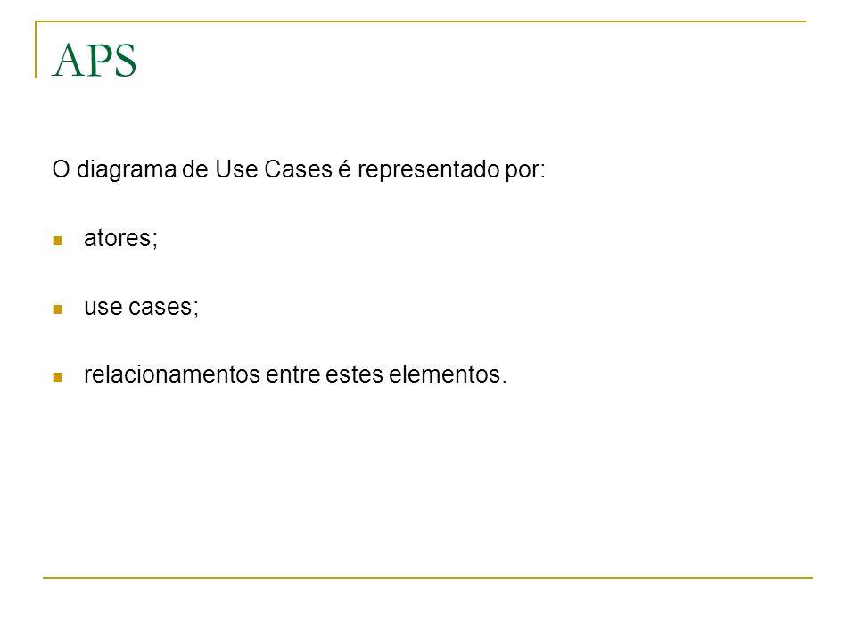 APS O diagrama de Use Cases é representado por: atores; use cases; relacionamentos entre estes elementos.
