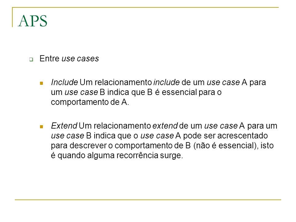 Entre use cases Include Um relacionamento include de um use case A para um use case B indica que B é essencial para o comportamento de A. Extend Um re