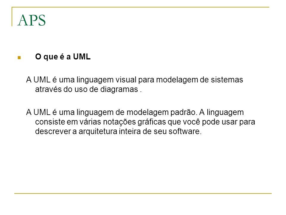 APS O que é a UML A UML é uma linguagem visual para modelagem de sistemas através do uso de diagramas. A UML é uma linguagem de modelagem padrão. A li
