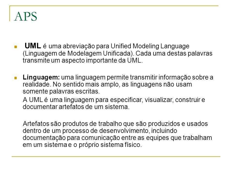 APS UML é uma abreviação para Unified Modeling Language (Linguagem de Modelagem Unificada). Cada uma destas palavras transmite um aspecto importante d