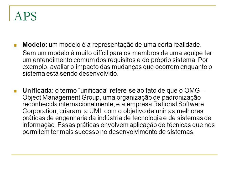 APS Histórico A UML 1.0 surgiu entre os anos de 1990 e 1997.